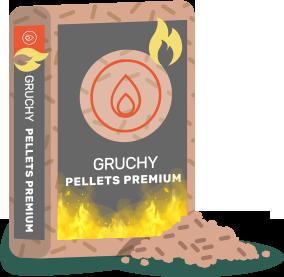 Pellet premium gruchy